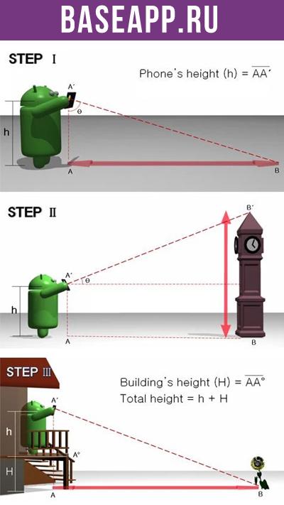 Дальномер Smart Measure