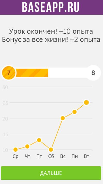 Duolingo: персональный график изучения языка